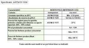 Antigel G12 FORD WSS-M97B44-D