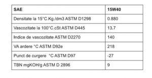 Ulei de motor MB 228.3 15W40