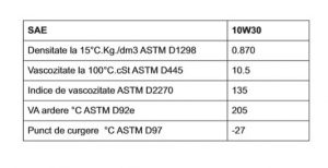 Ulei de transmisie MF CMS M1129A 10W30