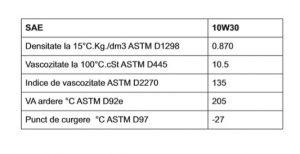 Ulei de transmisie MF CMS M1110 10W30