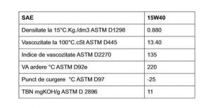 Ulei de motor Mercedes Benz 228.1 15W40
